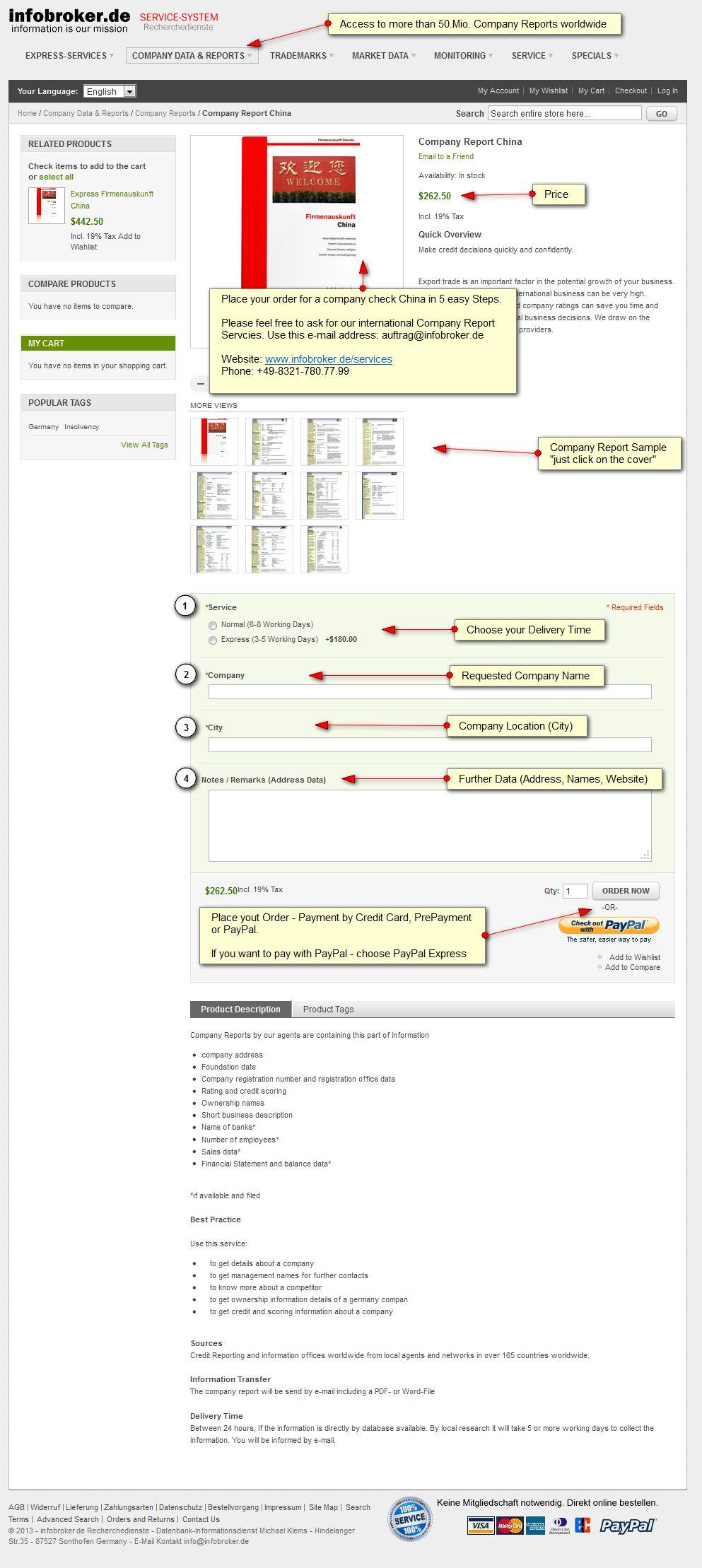 Infographic Company Check China